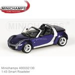Modelauto 1:43 Smart Roadster (Minichamps 400032130)