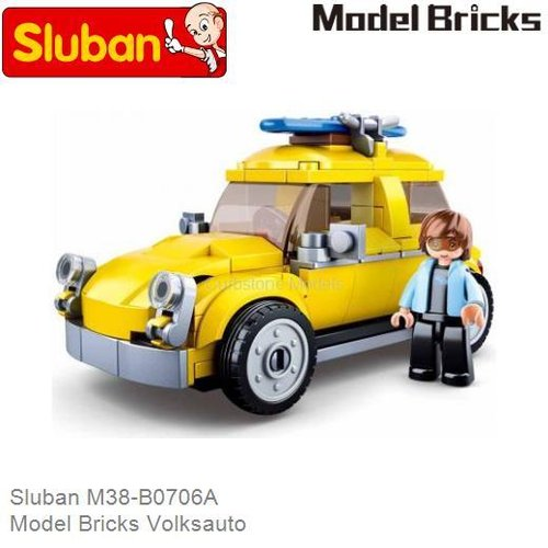 Kit  Model Bricks Volksauto (Sluban M38-B0706A)